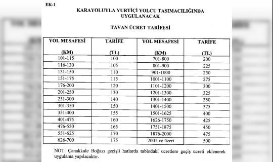 Otobüs bileti fiyatları yeniden belirlendi