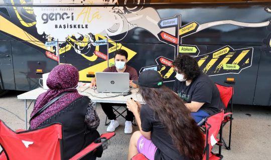 Başiskeleli Gençler Geleceğini GençBüs'te Belirledi