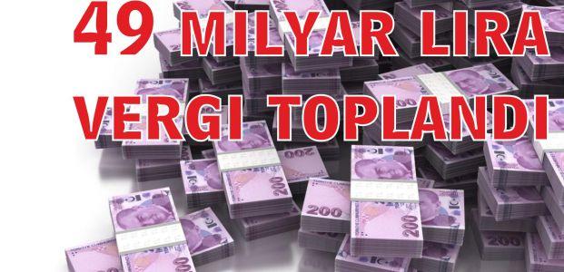 Kocaeli'de 2015'te 49 milyar lira vergi toplandı