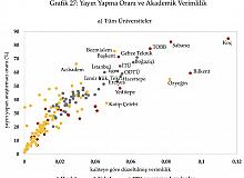 GTÜ Zirvede; Türkiye'nin En Araştırmacı Devlet Üniversitesi