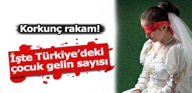 Utanç Rakamları! 2014 yılında..